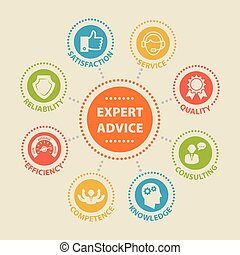 EXPERT ADVICE Concept with icons