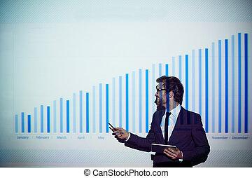 Explaining chart