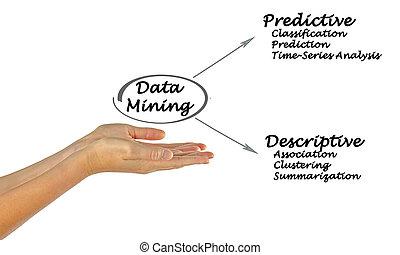 exploitation minière, données