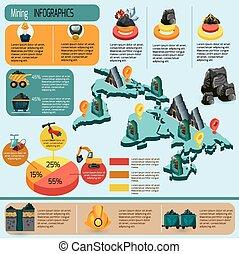 exploitation minière, ensemble, infographics
