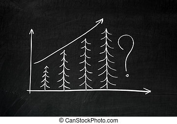 Exponential growth chart drawn on the blackboard