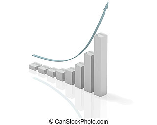 exponential growth - 3d bar chart of exponential growth rate