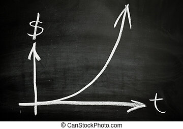 exponential, növekedés