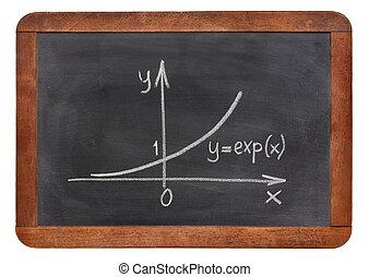exponential, wzrost, krzywa, na, tablica