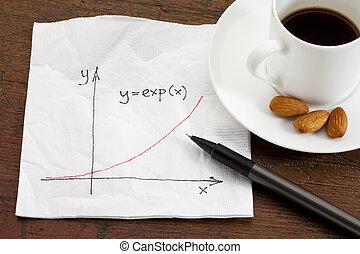 exponential, wzrost, na, serwetka