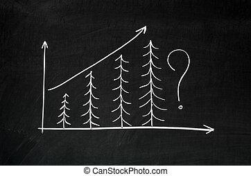 exponential, wzrostowa mapa morska, pociągnięty, na, przedimek określony przed rzeczownikami, tablica