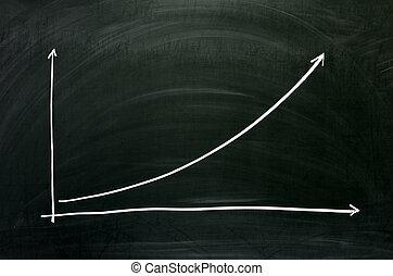 exponential, wzrostowa mapa morska