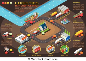 Export Trade Logistics Infographic Vector Icons