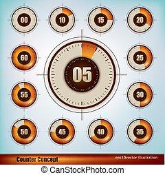 exposição, cronômetro