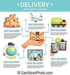 Express Delivery Infographic Poster