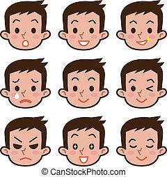 Expression set of men