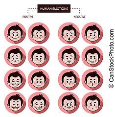 expressions., icônes, facial, gens