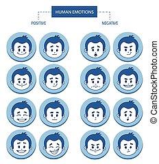 expressions., icone, facciale, persone