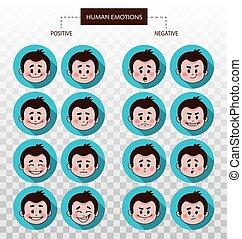 expressions.set, appartamento, set, persone, positivo, icone, carattere, negativo, emotions.attractive, facciale, maschio, cartone animato