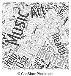 Expressive Therapies in Mental Health Word Cloud Concept