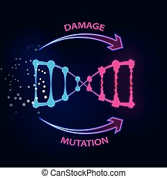 External factors that cause dna damage and mutations. Medical vector illustration on dark blue background