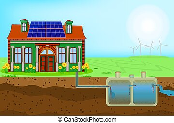 Sustainable eco residential house with blue solar panels on red roof and septic system and drain field scheme. An underground septic tank illustration. Domestic wastewater infographic. Vector
