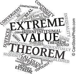 extrême, valeur, théorème
