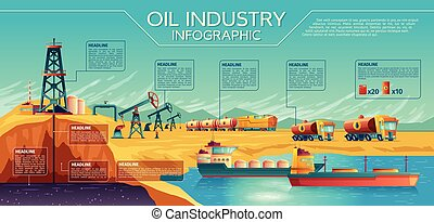 extractie, industrie, vector, olie, infographics