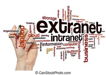 Extranet word cloud