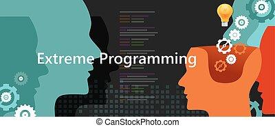 extremo, programação, xp, ágil, software, programação, desenvolvimento, metodologia
