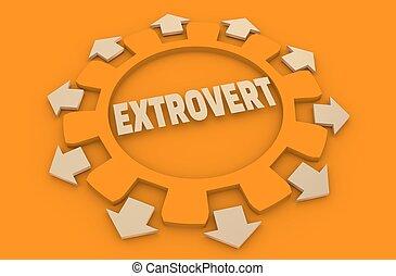extrovertido, psychlogy, character., metáfora