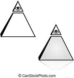 Eye and pyramid