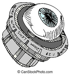 Eye Camera Lens