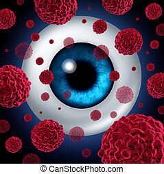 Eye cancer concept or intraocular cancers symbol as a human eyeball with cancerous cells spreading as a health care and medical icon for ocular tumor risk resulting in vision loss and blindness.