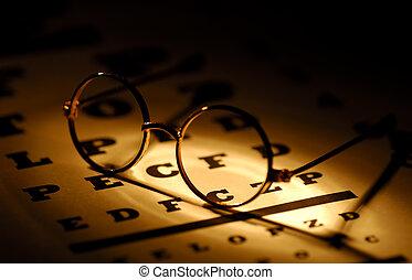 Eye Care - Eyeglasses on an Eyechart With Creative Lighting