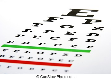 Eye Chart - An eye chart in a plain white background.