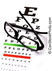 Eye Chart - An eye chart with a black frame eyeglasses.