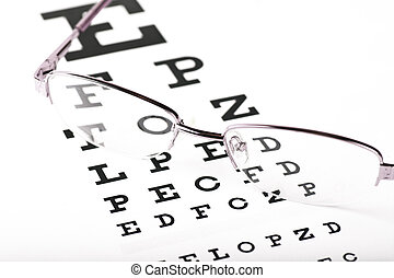 Eye chart - Closeup view of eyeglasses on a eye chart
