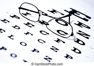 Eye Chart Glasses - Focus on letters I and C. Eye chart and...