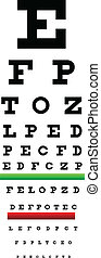 Snellen Chart - Eye Chart Illustration Also Called Snellen ...