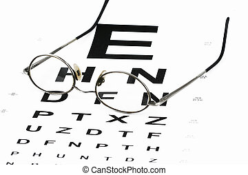 Eye chart with glasses - A eye chart with blurry small...