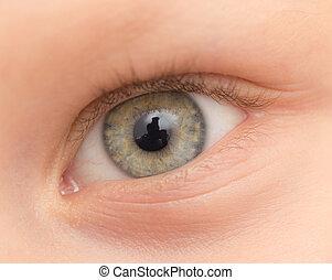 eye., close-up