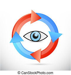 eye cycle illustration design