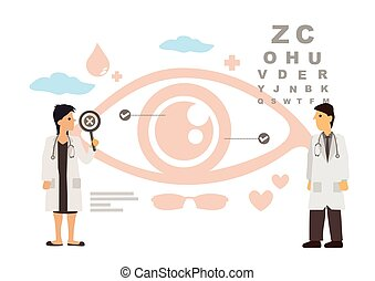 Eye doctor concept of optometrist and ophthalmologist ...