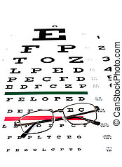 Eye exam - A pair of reading glasses on a Snellen eye exam...
