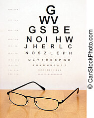 An eye exam chart is blurred in the background of a pair of modern eye glasses.
