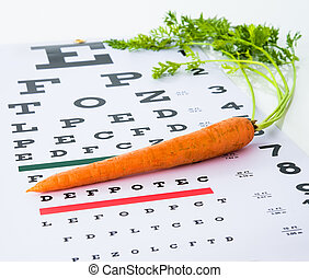 Eye Health Care - Caring for eye sight by healthy eating