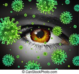 Eye Infection - Eye infection as a contagious ocular disease...