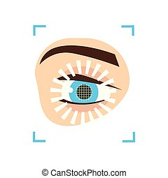 Eye iris scan security system of modern new devices