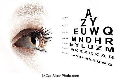 eye la carta, arriba, prueba, cierre, visión