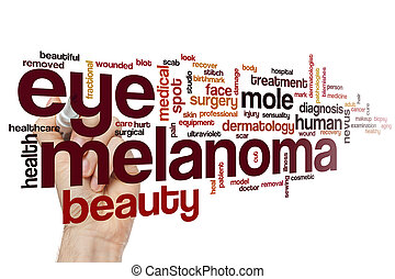 Eye melanoma word cloud concept