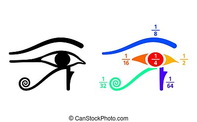 Eye of Horus fractions arithmetic values colored