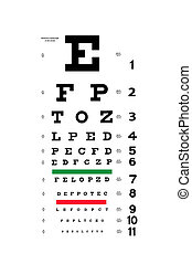 Eye test chart - Photograph of a new Snellen eye examination...