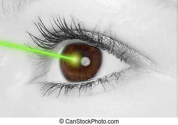 Eye with laser beam