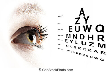 Eye with test vision chart close up - Blue eye with test...